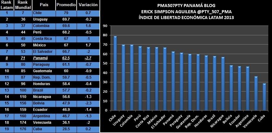 rank graf