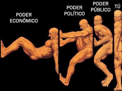 politico-poder
