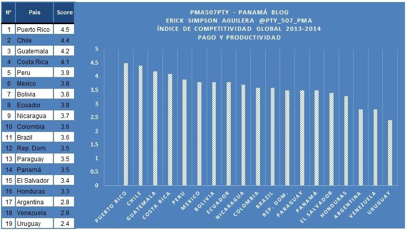 PAGO VS PROD