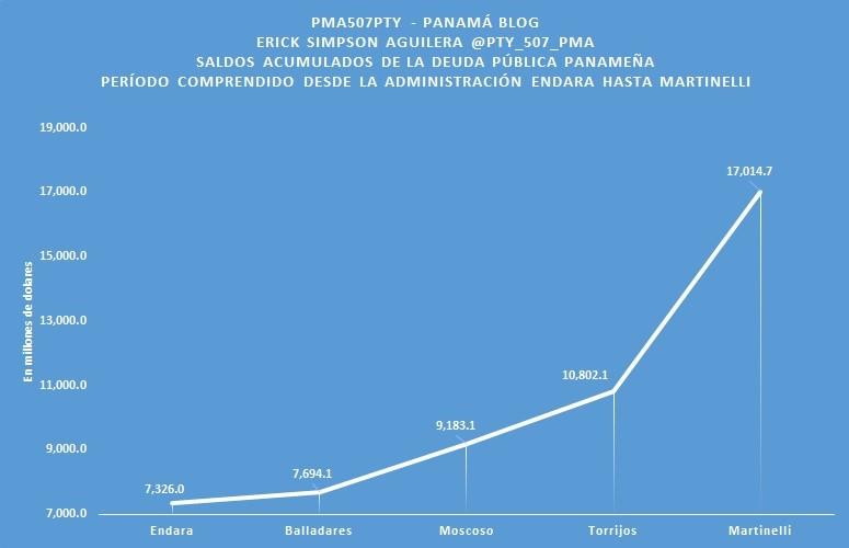graf comparativo 1
