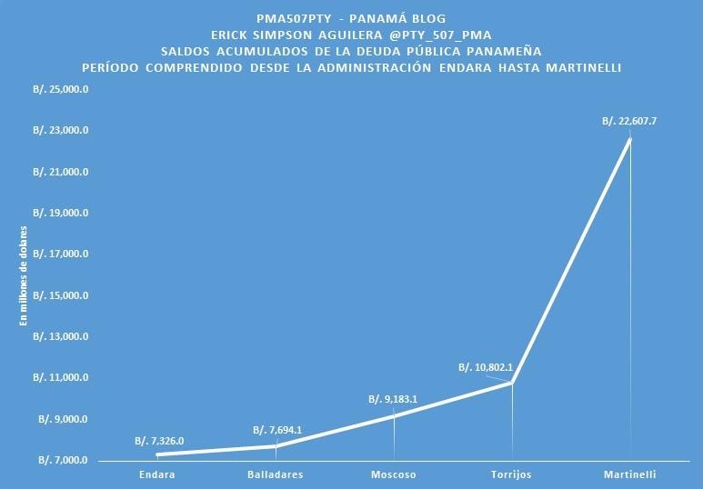 graf comparativo 2