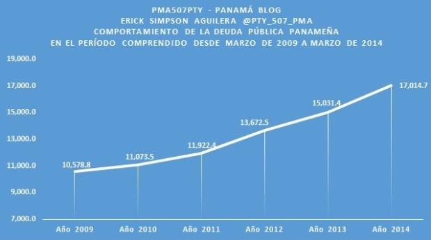 graf comparativo 3