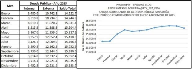 graf comparativo 4