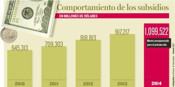 Tomado del Diario La Prensa