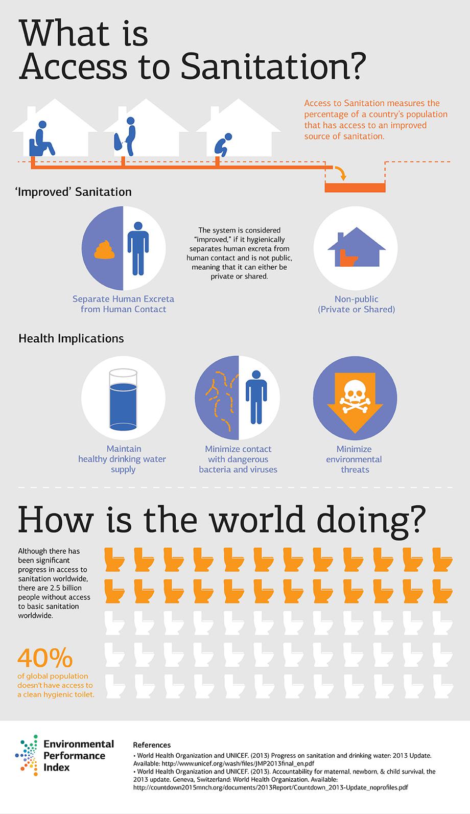 access-to-sanitation_final-01