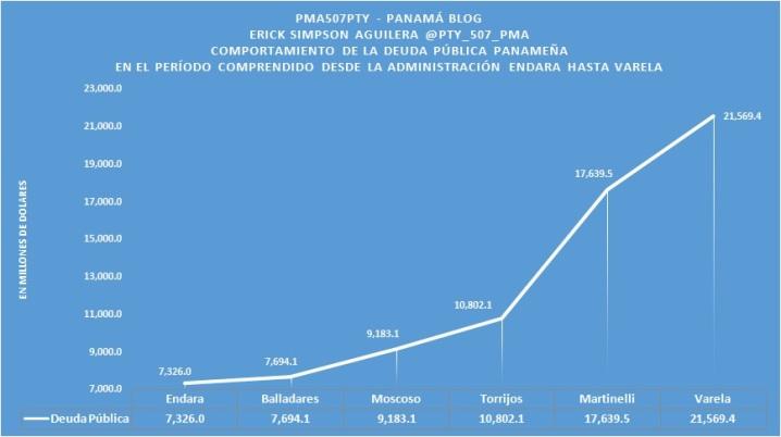 grafico-comparativo